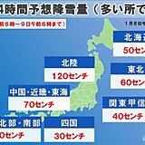 8日 九州から北海道まで大雪に 北陸はさらに120センチの降雪も