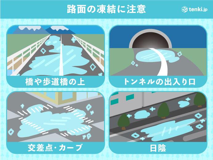 路面の凍結に注意
