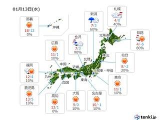 13日は気温上昇 積雪の多い地域で雨 落雪やなだれなどに注意