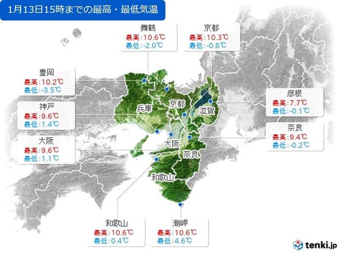 関西 きょうは京都などで10度超え あすは広い範囲で3月並みの陽気に