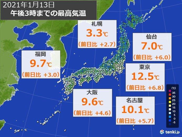 気温上昇 都心はきのうより7度も高く3月並みの暖かさ