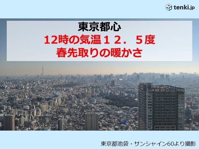 東京都心 気温がグンと上昇 3月下旬並みの暖かさ
