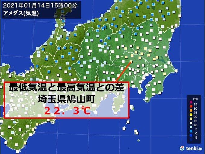 全国的に昼間は「春」 最高気温3月並み 朝と日中の気温差20℃以上も