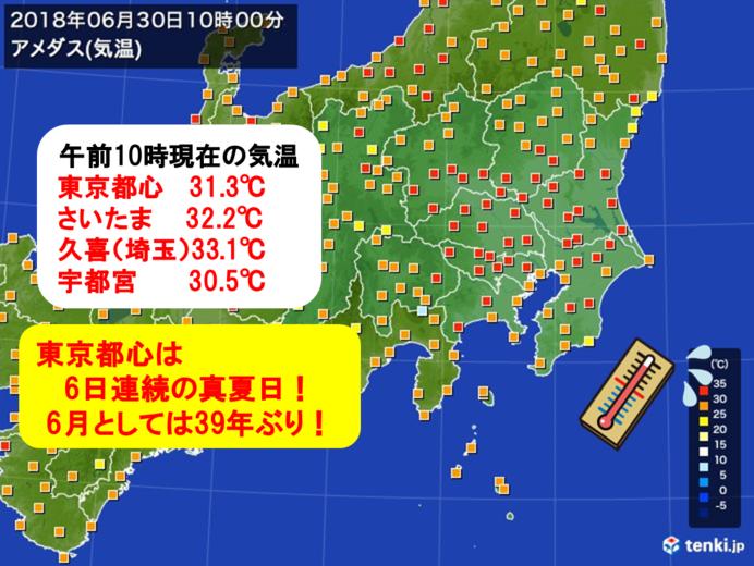 関東 6月最後の土曜日 39年ぶりの暑さ