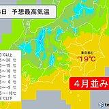土曜は東京で4月中旬並みの19℃予想 日曜は真冬の寒さに 気温乱高下