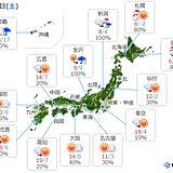 土曜は北海道は荒天 関東は4月並みの気温 日曜は広く真冬の寒さ