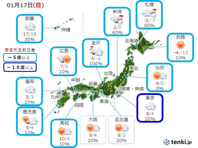あす日曜日 春の陽気一転 気温大幅ダウン 東京8度予想