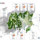 関東 気温大幅ダウン 一気に冬に逆戻り