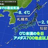 朝の最低気温0℃未満700地点以上 1週間ぶり  日中も空気ヒンヤリ