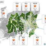 関東甲信 あすは冷たい北風強まる 今週も寒暖差大 土日は低気圧が接近