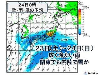 気温差大きく 木曜日と金曜日は3月並みに 土曜日から広く冷たい雨か