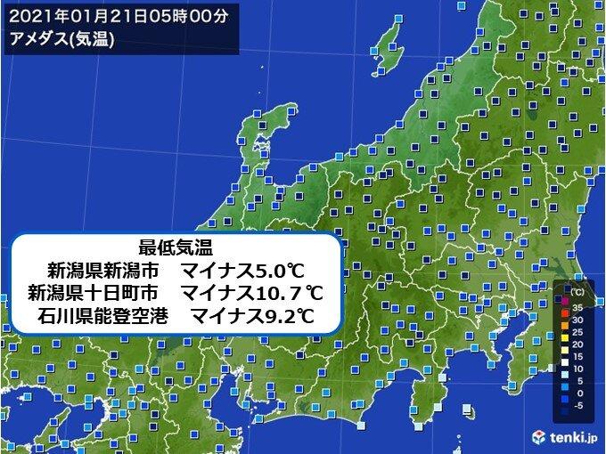 全国的に寒い朝 新潟は1月では3年ぶりにマイナス5℃以下 東京でも冬日