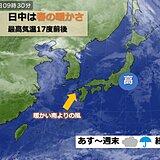 九州 日中は春の暖かさ あすから週末はぐずついた天気