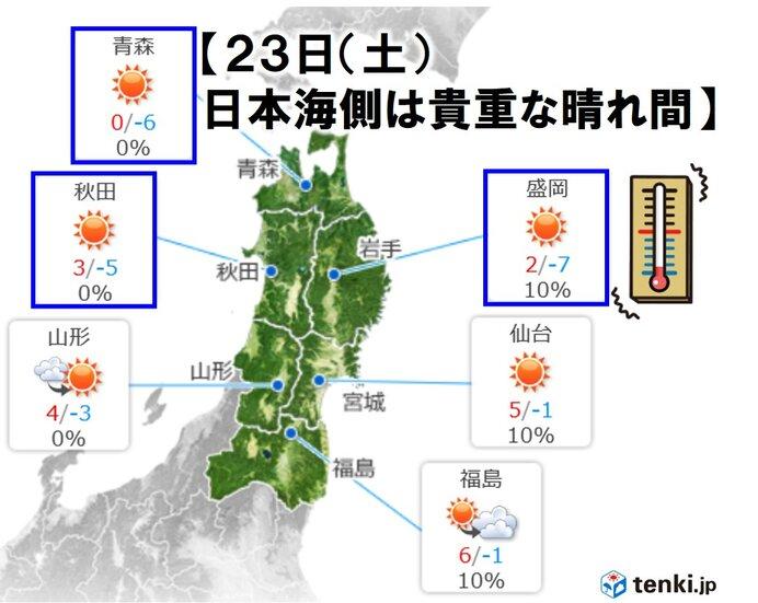 あさって23日(土) 日本海側は貴重な晴れ間に