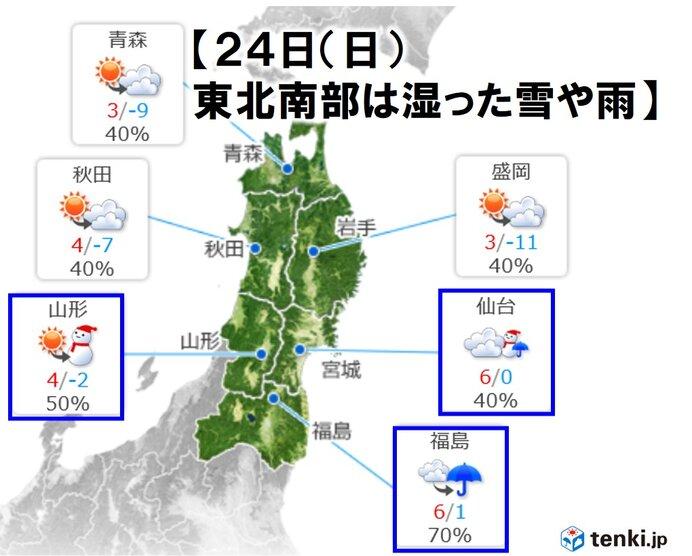 24日(日) 東北南部は湿った雪や雨?