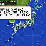 全国的に春の陽気 札幌では5日ぶりに真冬日から解放 都心は10℃以上