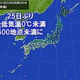 25日ぶり朝の最低気温0℃未満が400地点未満に 日中は4月並みの所も