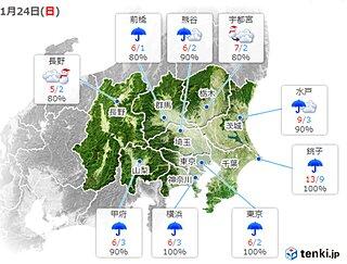 24日の関東甲信 山沿いは積雪が増えるおそれ 平地は雨の所が多い