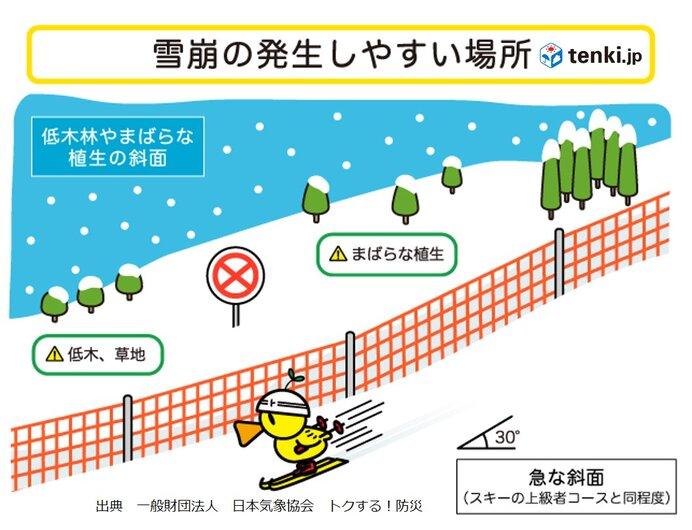 関西 今週は気温の変化大 金曜日は大阪市での予想最高気温4度!_画像