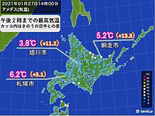 北海道 あすは気温が急降下 春の暖かさから厳しい寒さに