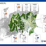 東京都心 今日午後の天気の崩れは? 降るのは 雨それとも雪?