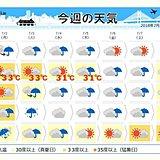 週間天気 関東は暑さ警戒 後半は戻り梅雨