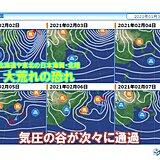 季節の変わり目らしく強風に注意 節分~立春は大荒れか 気温変化も大きく