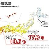 九州や四国で4月並みの暖かさも この先は気温の変化に注意
