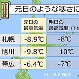 北海道 元日のような寒さに 水道凍結に厳重警戒!