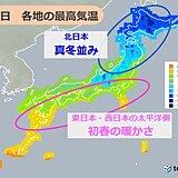 北日本の寒さは4日まで 東・西日本の太平洋側は初春の暖かさ