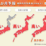 寒暖差大きく 地震が相次いだ2月 3月は季節の進み早く 春本番へ
