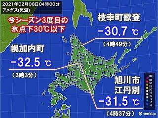 北海道で15日ぶりに氷点下30℃以下 今シーズン3度目