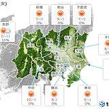関東 あすも空気は冷たいまま 日中も10度に届かず その先再び気温上昇