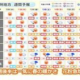 九州 今週後半は春の暖かさに スギ花粉急増か