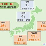 11日祝日の天気 日本海側も天気回復へ 東日本・西日本は早春の暖かさ