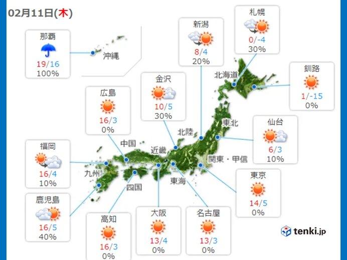 九州から北海道の天気 太平洋側は晴れる所が多い