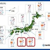 来週は また「冬の嵐」 荒れた天気のおそれ 大阪や名古屋でも雪マーク