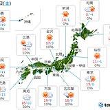 13日(土) 全国的に春の空気に覆われる 東海から西では雨の降る所も
