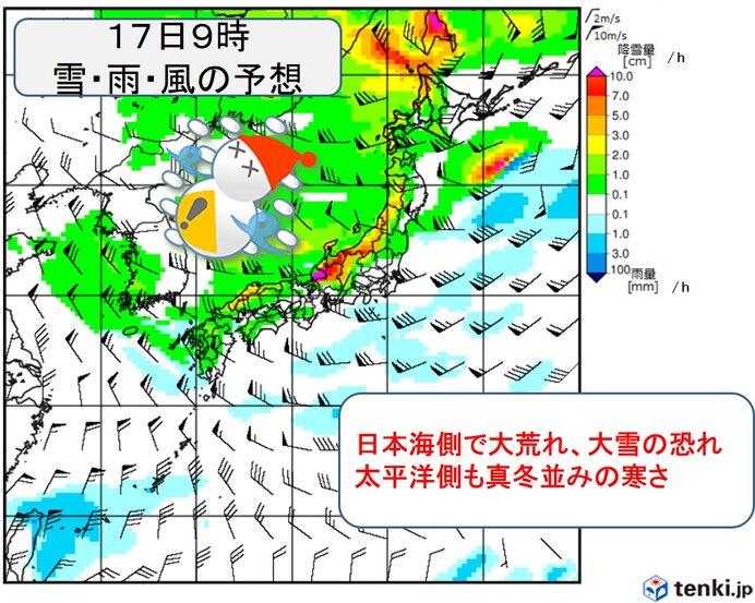 春一転 来週は低気圧急発達と寒気襲来で冬の嵐に 太平洋側も真冬の寒さ