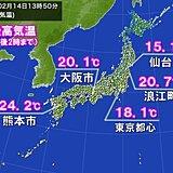 全国的に今年一番の暖かさ 東北も気温上昇
