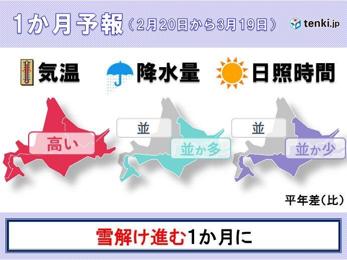 北海道の1か月予報 札幌の根雪も終わりか?