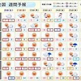 週間天気 土日は4月並みの陽気で東京など20度以上 来週は寒暖差に注意