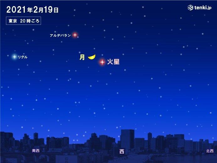 今夜も月と火星が接近 広く星空観察によい条件