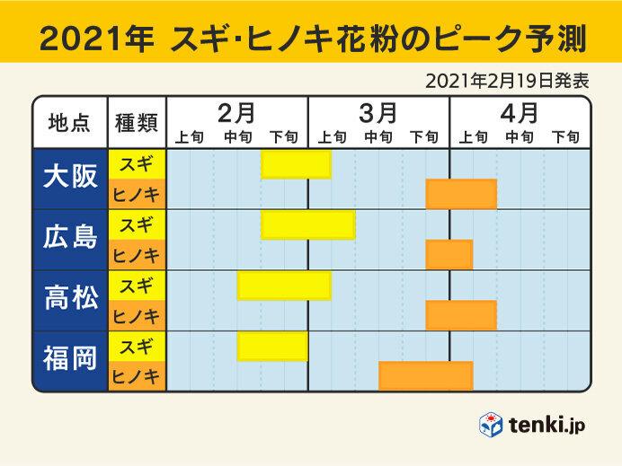 日本気象協会 2021年 春の花粉飛散予測(第4報)_画像