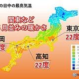 5月並みの暖かさも 九州から関東で最高気温20度超え続出 花粉飛散注意