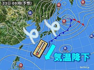 23日天皇誕生日は北風 夜は東京や大阪5℃くらいに 26日は冷たい雨か