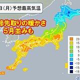 2月なのに 月曜も広く20℃超 5月並みの気温も この暖かさいつまで?
