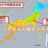 22日 関東から九州 各地で20℃超え 花粉大量飛散続く
