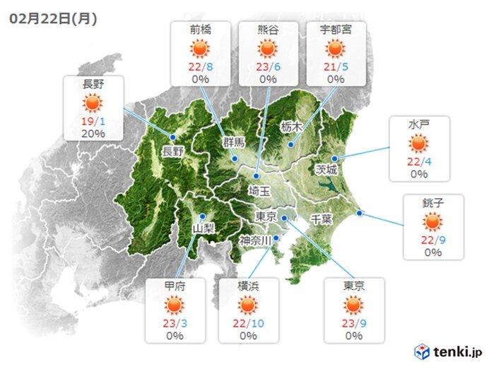 東京都心 2日連続で20℃以上