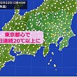 東京都心で早くも20℃超え 2月に2日連続は珍しい